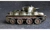 Танк Бт-5, масштабные модели бронетехники, Звезда, scale35