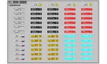 Декаль. Номерные знаки Современные DKM0689, фототравление, декали, краски, материалы, maksiprof, МАЗ, scale43