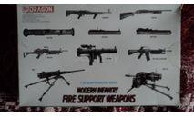 Modern infantry fire support weapons, миниатюры, фигуры, Dragon, scale35