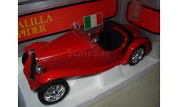 модель 1/14 Fiat Balilla Spider Polistil металл,  1:14 не 1/18, масштабная модель, 1:16, 1/16