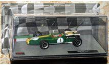 Lotus43Джим Кларк1966 _ F1-024, журнальная серия масштабных моделей, scale43, Formula 1 Auto Collection